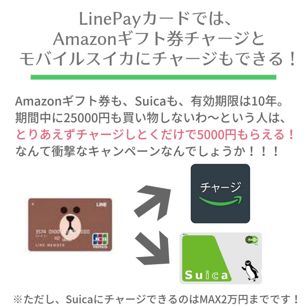 LinePayカードはAmazonギフト券とモバイルSuicaにチャージできる
