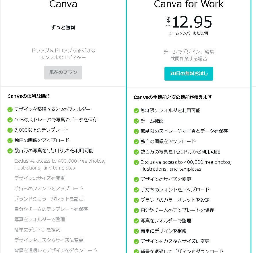 canva無料版と有料版の機能比較