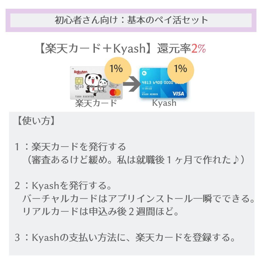 ペイ活基本セットは楽天カード+Kyash