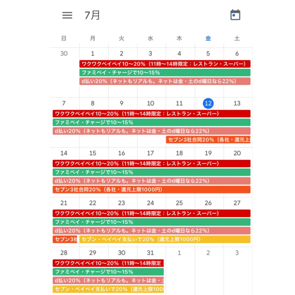 2019年7月ペイ活キャンペーン