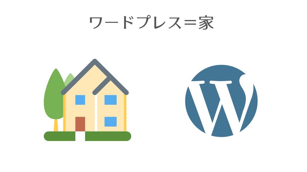 ワードプレスのブログの立ち上げ方法 ワードプレス=家