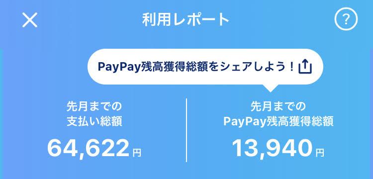 PayPayでゲットした還元額