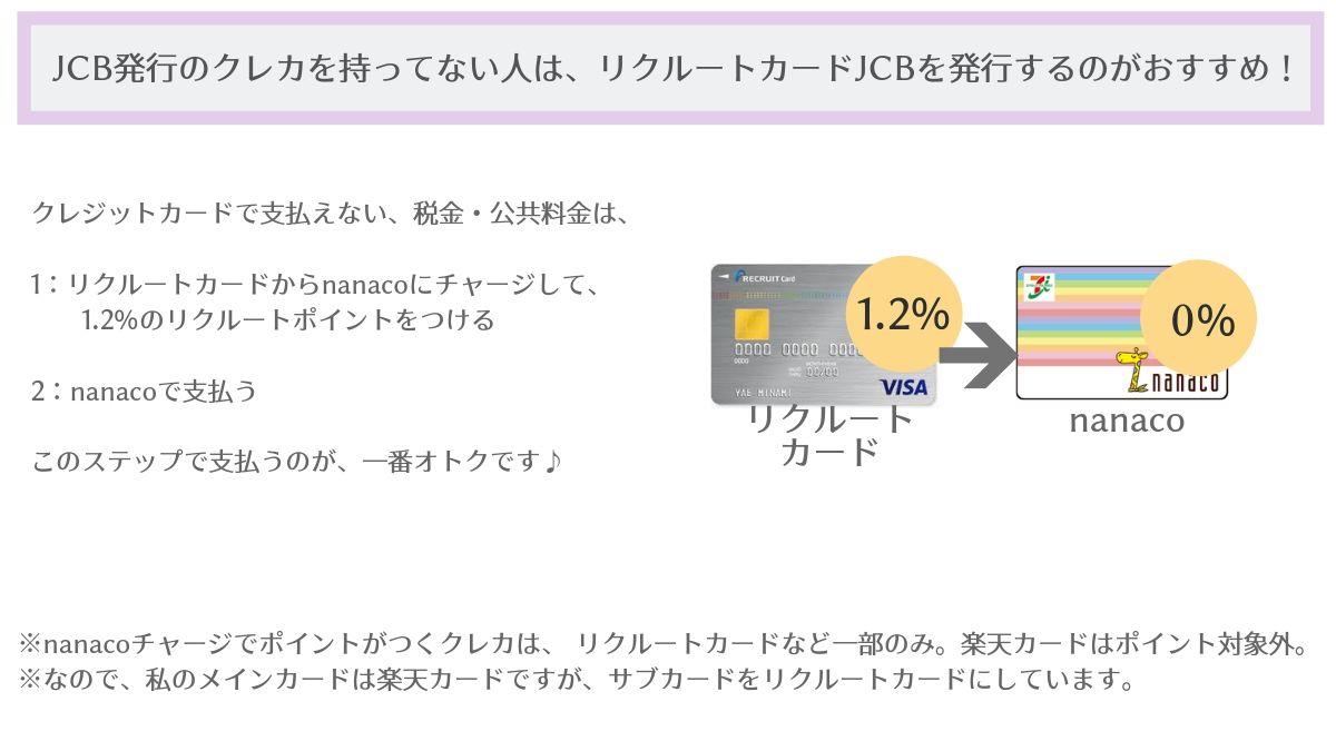 リクルートカードを税金の支払いに利用する方法