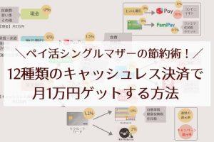ペイ活シングルマザーの知恵!12種類のキャッシュレス決済を使って月1万円ゲットする方法