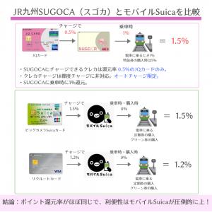 九州ではモバイルSuicaとSUGOKA(スゴカ)どっちがお得?