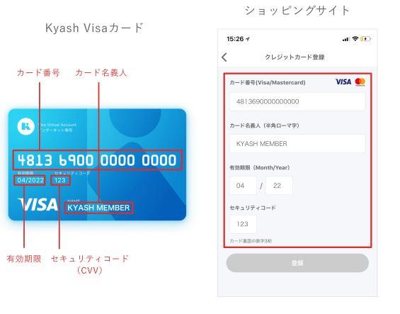 オンラインショッピングでのKyashの使い方
