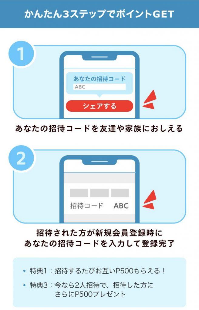 【2020年9月】メルカリ新規登録で500円+メルペイ本人確認で500円=合計1000円もらえるキャンペーン!