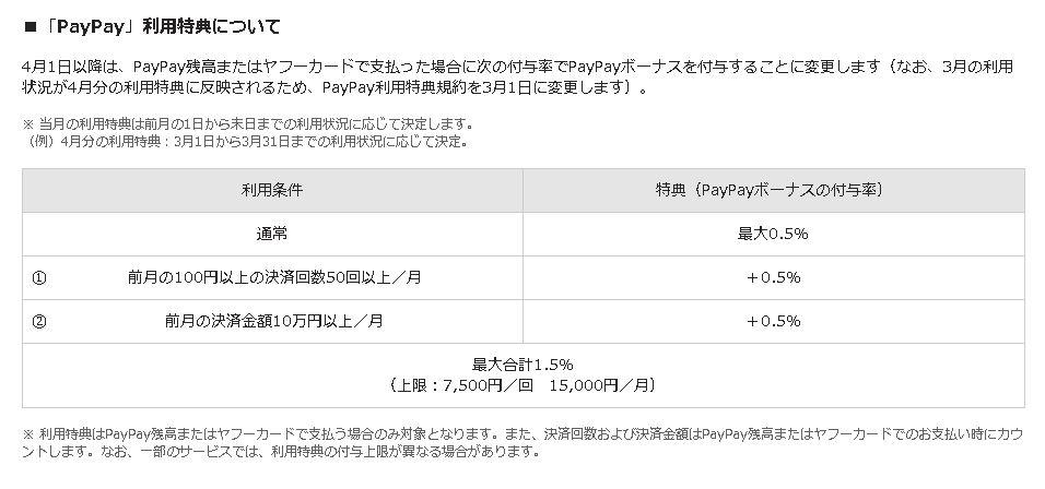 2020年4月PayPay改悪