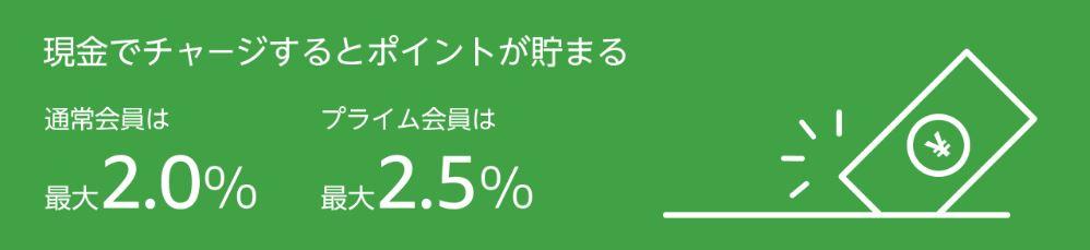 アマゾンギフト券に現金でチャージすれば最大2.5%還元!