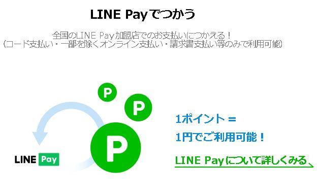 LINEPayコード決済でLINEポイントを使う