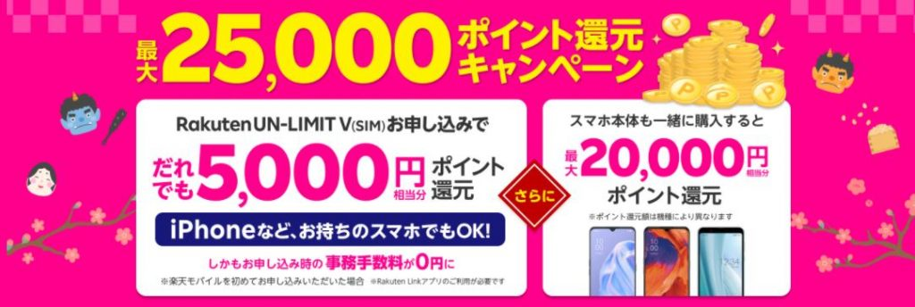 楽天モバイル5000ポイントキャンペーン