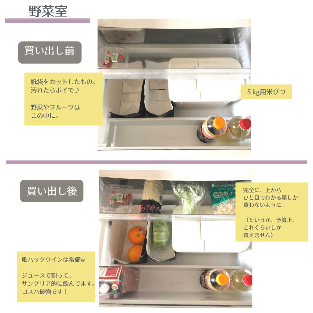 家族3人・食費週4000円の冷蔵庫!