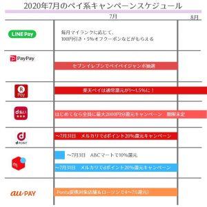 【2020年7月】ペイ(コード決済)キャンペーンまとめ!