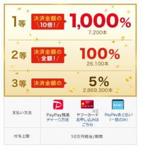 「PayPay」ペイペイジャンボ1000%戻ってくる!キャンペーン