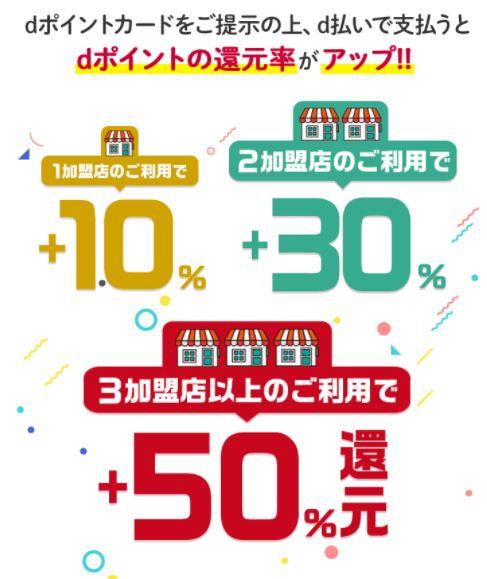 「d払い」お買い物ラリー!10月はdポイントカード提示+d払いでdポイント最大+50%還元!