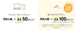 【食べログ】Tポイントが「予約人数×50ポイント」貯まる(アプリからだと2倍に!)